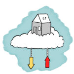 ICT - ABC | Cloudoplossing