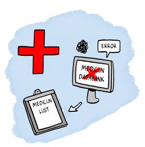 ICT nodig voor uw belangrijke kerntaken? Maak een calamiteitenplan!
