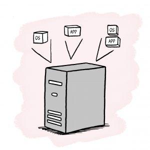 virtualisatie van ICT-oplossingen